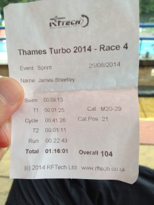 Results sheet for Thames Turbo Sprint Race 4